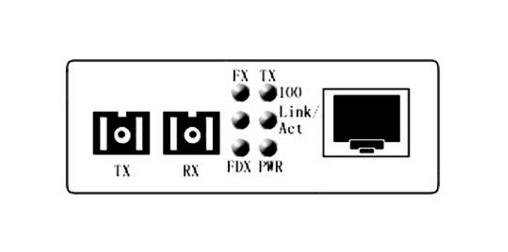 光纤收发器收发图解