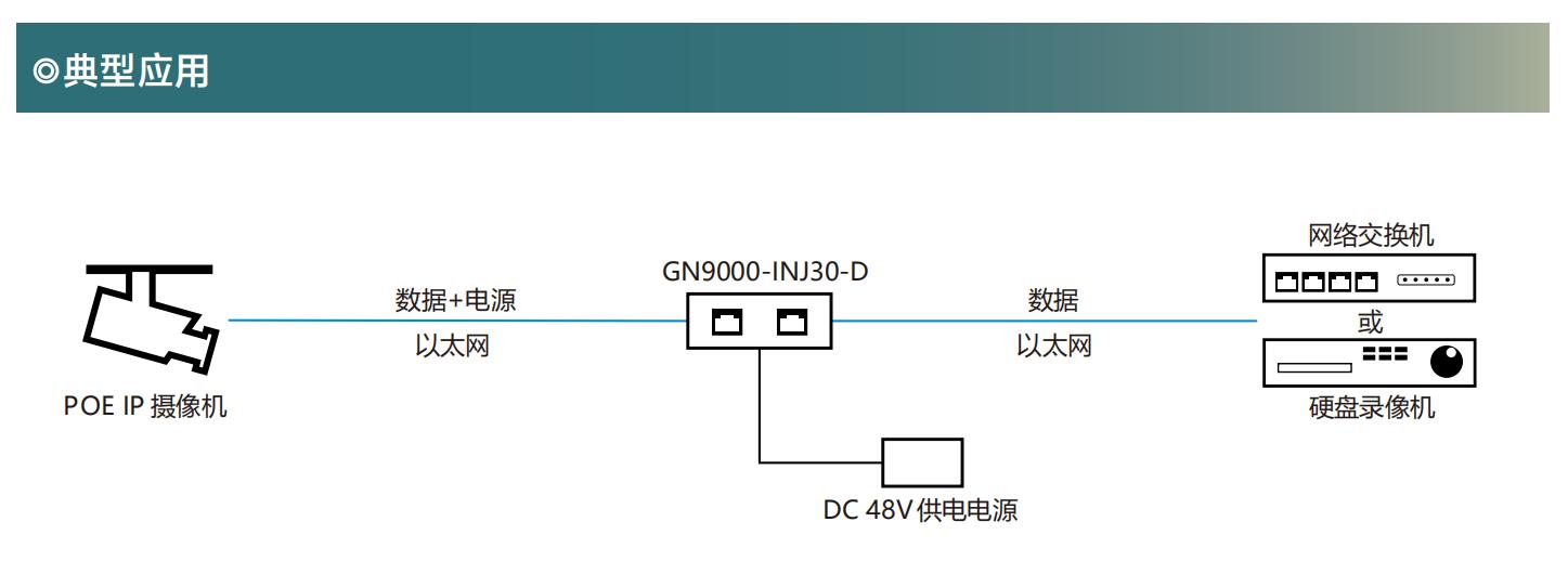 工业以太网交换机应用图